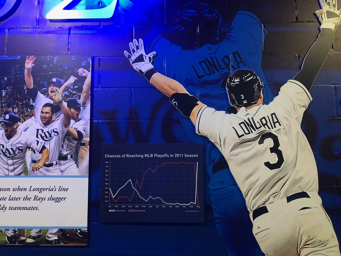 Game 162 Rays Moment