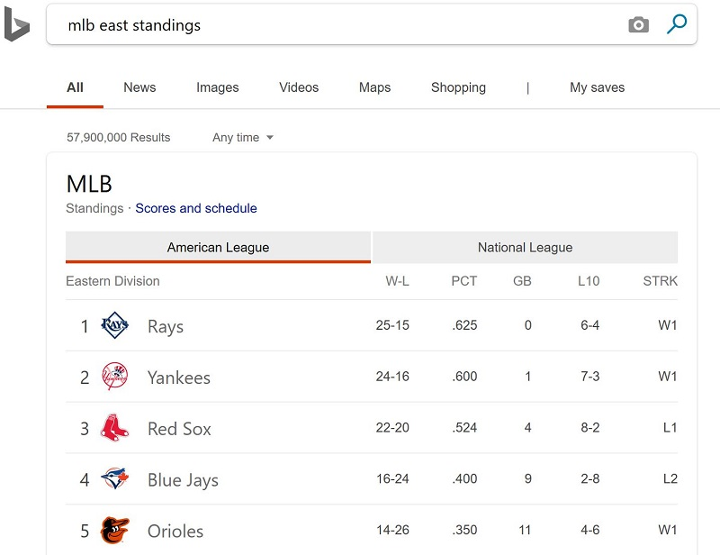 MLB East Standings