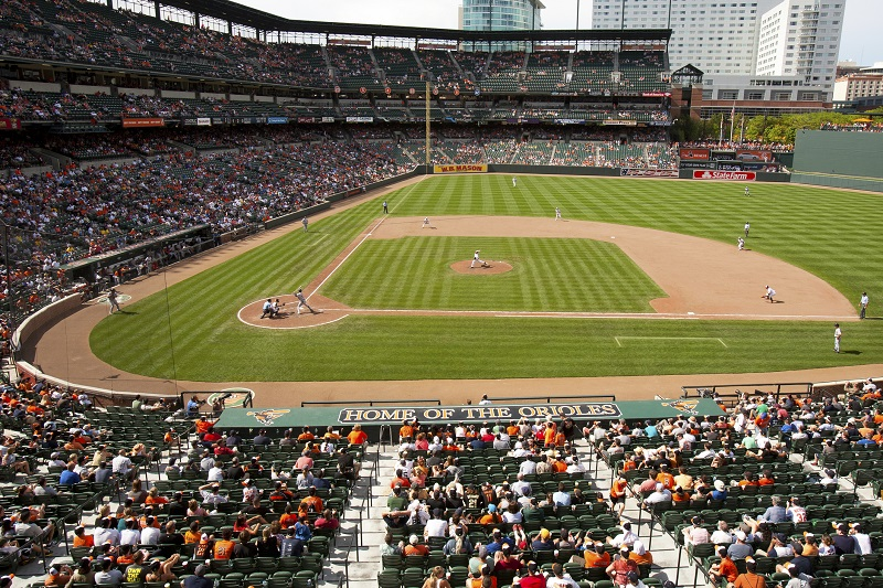 Camden Yards Parking